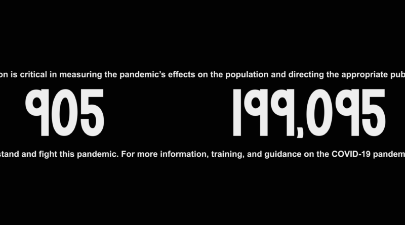 Black and white screen shot of the video which will be used in performance; numbers listed are the number of people who have died from COVID 19 in the US